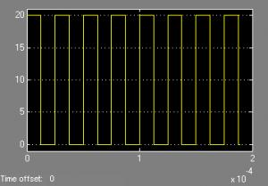 Acoustic modem output waveform